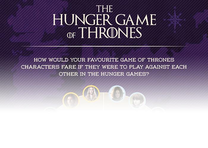 Hunger-Game-of-Thronesheader